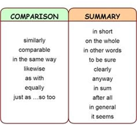 Sample comparative essay poems